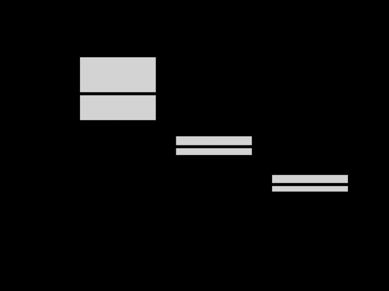 Mixing different plotting frameworks • cowplot